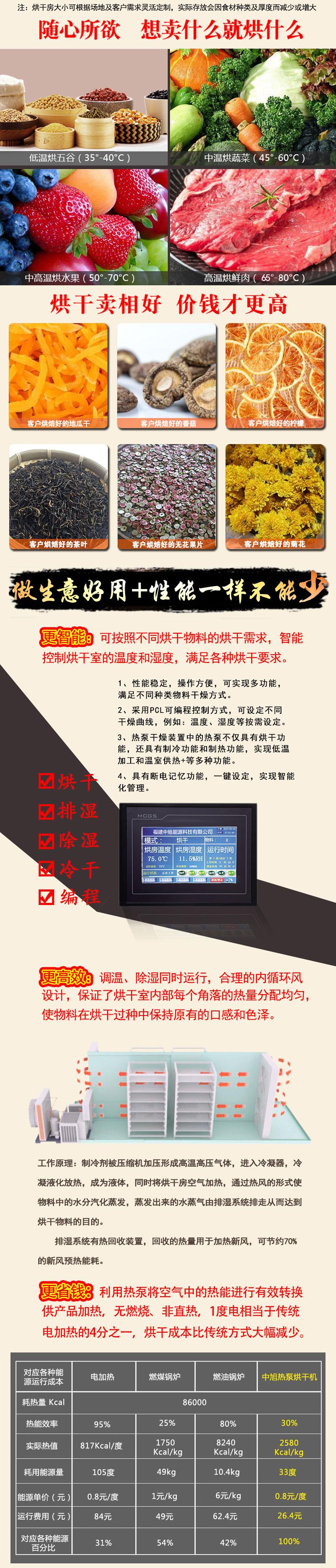 侧吹风万博手机登录网机详情页----(定稿)_02.jpg